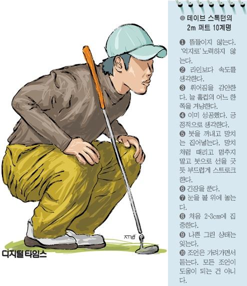 [골프 Tip!] 2m 퍼트 성공 노하우