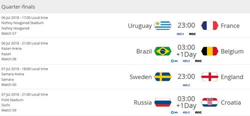2018 러시아 월드컵 8강 대진표 확정…6·7·8일 결전