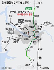 """탄력 받은 수원 ~ 양주 GTX C노선, """"집값 오르려나""""… 통과지역 `들썩`"""