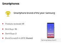 삼성 스마트폰·LG TV, 영국 소비자 선정 `최고 브랜드`
