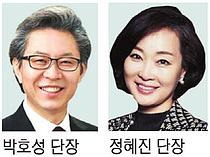 서울시국악관현악단장에 박호성