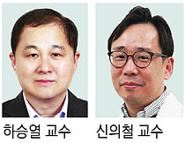 과기한림원, 신입 정회원 26명 영입