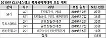 CJ그룹, 청년자립 도우미 `꿈키움아카데미` 올해 133명 선발