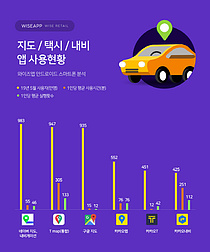 `네이버 지도` 이동 앱 1위
