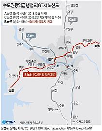 송도ㆍ남양주 뜨나?… 수도권 광역급행철도 시대 열린다