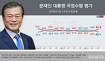 [리얼미터]문 대통령 국정지지도, 부정평가 8주 만에 50% 넘겨