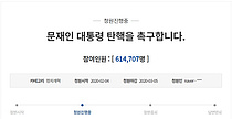 文 탄핵청원 70만 육박… `中눈치보기` 民心 이반