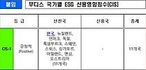 무디스, 韓 ESG(환경.사회.지배구조) 신용영향점수 `1등급` 평가