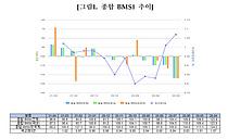 """채권전문가 """"한은 금통위, 4월 기준금리 동결"""""""