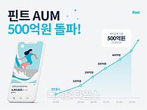 AI 간편투자 플랫폼 핀트, 투자일임재산 500억 돌파