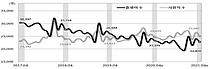 9년후 리히터 9.0 `인구 대지진`